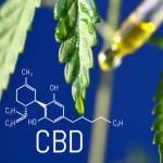 dosage-cbd